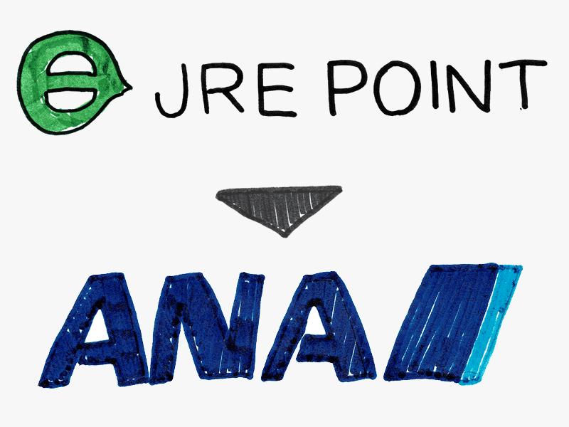 jre ポイント 登録